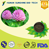 Lowest price of Red Clover Extract Powder HPLC 40% Total isoflavones