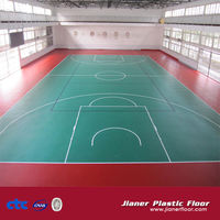 Durable waterproof best used basketball floors for sale