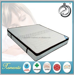 2015 bedroom furniture pocket spring mattress online shopping india