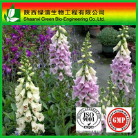 Digoxin manufacture from digitalis 97%-100%