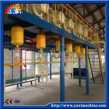 2015 innovative design of waste engine oil recycling distillation machine with Alibaba trade assurance