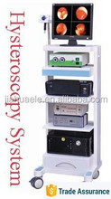 Medical Hysteroscopy imaging system