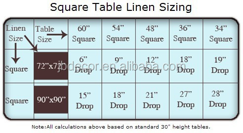 Square Table Linen Sizing.jpg
