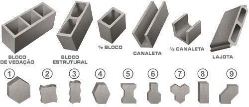 machine de brique pave parpaing creux beton bloc de. Black Bedroom Furniture Sets. Home Design Ideas