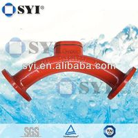 g.i pipe fittings flanges - SYI Group