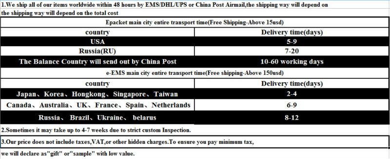 15 Shipping2