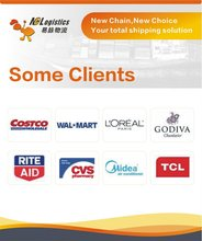 cheap sea freight from Shanghai to Sharjah