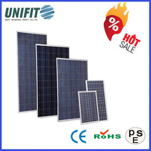 High Quality Sharp Solar Panel With Low Price And CE