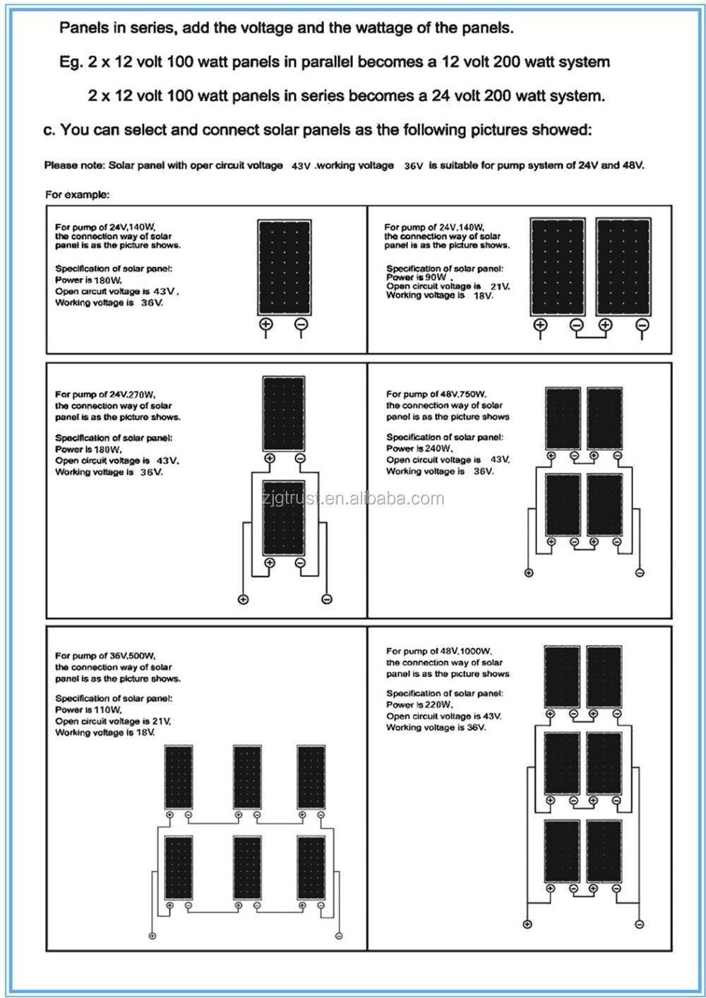 Zhangjiagang Great Trust Import Export Coltd Solar Panel Parallel Wiring Vs Series Operating Principle