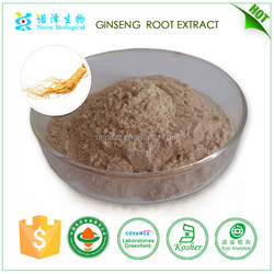china supplier beauty products red ginseng extract ginsenosides 7% HPLC