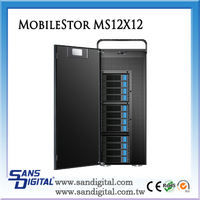 Sans Digital MobileSTOR MS12X12 12-Bay SATA/SAS to 12G SAS Expander JBOD Enclosure RAID Storage