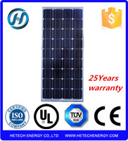 import from china pv module manufacturers 12v 100 wp solar panels prices