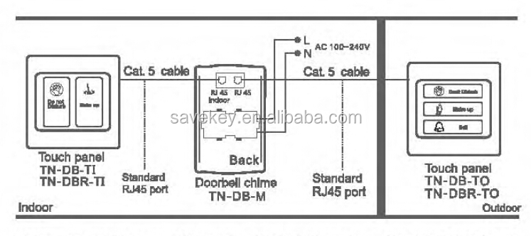Honeywell W8703a also Honeywell Rth2300 Thermostat Wiring Diagram in addition Chauffage Domestique Salle Bain Souflant additionally Honeywell 3000 Thermostat Wiring Diagram in addition File No image available. on pro 1 programmable thermostat