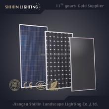 2015 hot sales solar cells. 12v 100w solar panel price