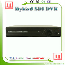 Marvio SDI 8000 Series DVR looking for agents 360 degree camera with hvr anti-lighting