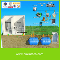 sludge and waste water treatment biogas compressor