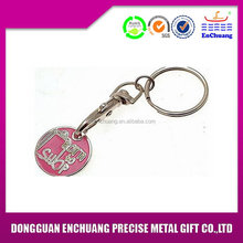 Bottom price latest zinc alloy round blank metal keychain