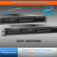 HD MPEG4 DVB-T2 Receiver with CI Cam Slot
