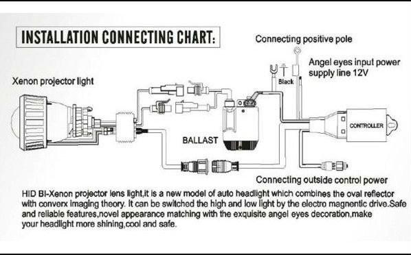 HTB17w.PKFXXXXXUXpXXq6xXFXXX9 eagle vision wiring diagram schematic diagram electronic schematic