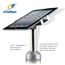 kiosk desk tablet and samsung galaxy s5 metal detecting device security lock