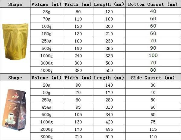 Cornue boilable de qualité alimentaire sac métallique