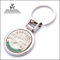 NEW CUSTOMIZED METAL keychain condom holder
