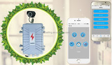2015 hot selling ios,app,android control security intruder power failure gsm alarm system with external camera