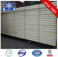 Cold room polyurethane insulation sandwich panel price
