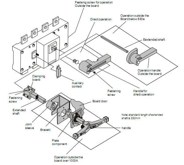 load break switch   electrical manual transfer switch