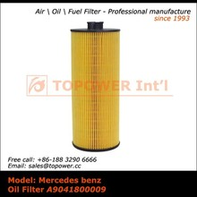OEM A9041800009 Replace an Oil Filter