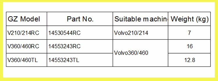 Volvo models.jpg