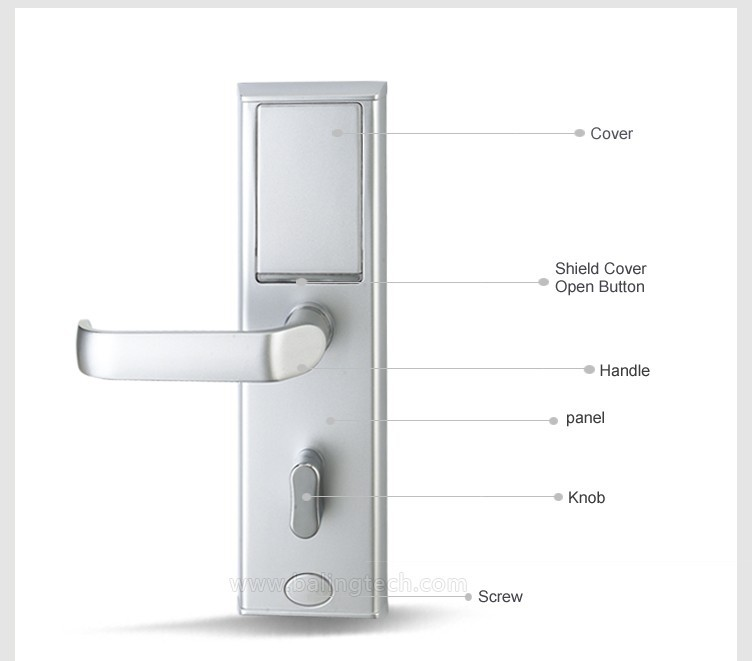 rf 201 h tel serrure de porte rf id porte de s curit serrure lectronique serrures de cartes. Black Bedroom Furniture Sets. Home Design Ideas