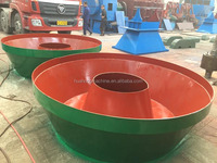 china wet pan mill for gold, china Energy saving wet pan mill for gold mineral separator