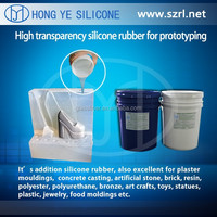 liquid casting silicone rubber to make all kinds of mold
