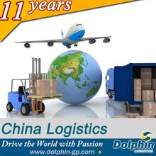 Air Freight, Air Cargo, Air Shipping from China to Ireland (DDP DDU to Door)