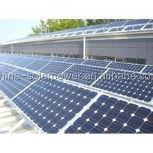 Custom Design for sale factory wholesale solar panel for solar lighting