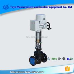 electro hydraulic valve actuators