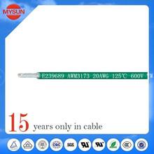 precio fabricante de cables eléctricos