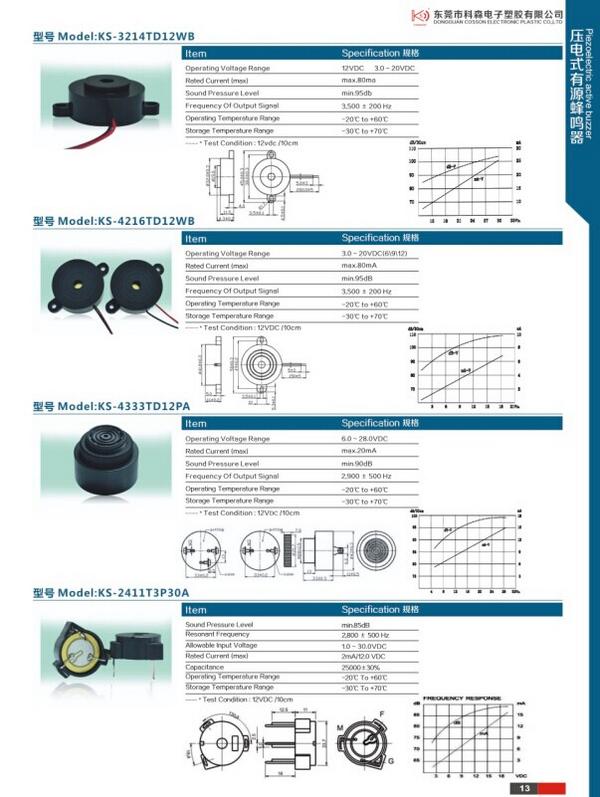 Low power small motor siren