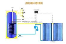2015 best selling products of solar water heater panel