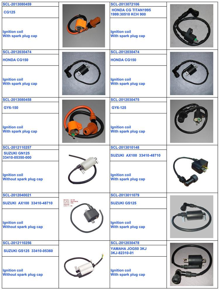 hero motorcycle parts names pdf