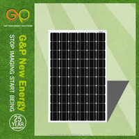 The same quality with uni solar panels 290 watt with CE/CEC/TUV/ISO
