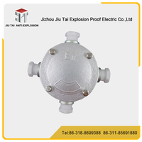 Environmental Friendly Explosion Proof Junction Box Sellers