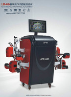 The trend of global CCD wheel alignment manufacture