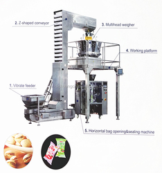 DC-K420 Large Vertical High Quality Automatic Dog Food Packaging Machine