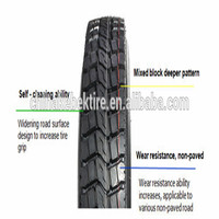 Alibaba Popular Small Wheels And Tires