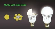 E14 LED bulb with high lumens 12w nice price used for indoor