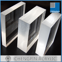 cheap acrylic / plexiglass transparent plastic glass sheet