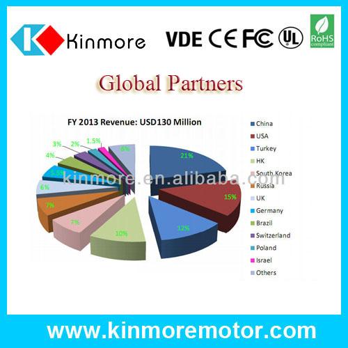 Small DC Motors, vibration motor and gear motor From China
