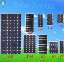 High Quality TUV Certified 12V 250W Solar PV Panel And 12V 120W Soalr Module 12v 120w solar panel